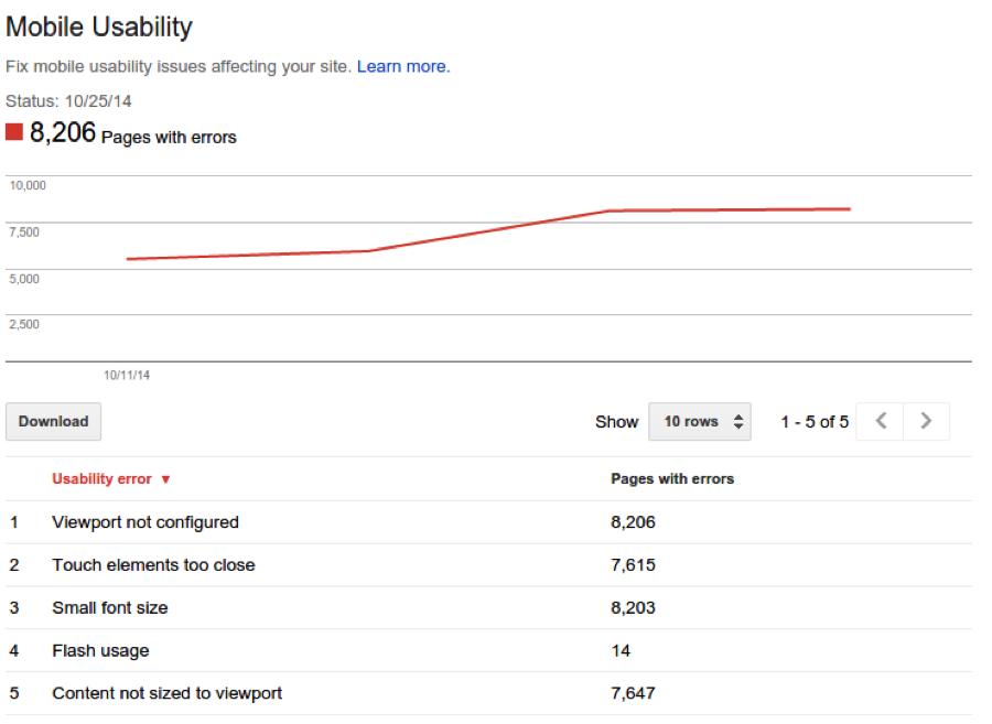 mobile usability webmaster